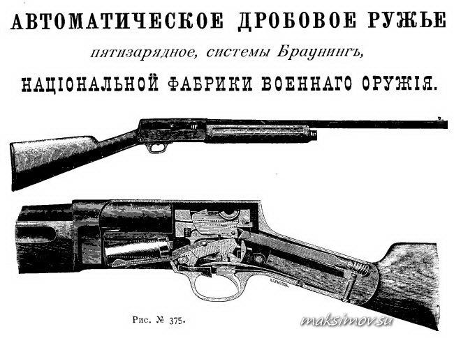 ружья в Америке Браунингу