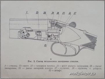 Стволы Иж-58, как и стволы